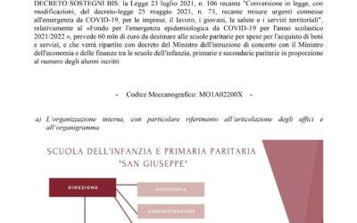 Dati pubblicati in ottemperanza agli adempimenti ex art. 58 comma 5 Dl 73/2021 convertito in L. 106 del 23.7.2021 pubblicata in GU 176 del 24 luglio 2021.